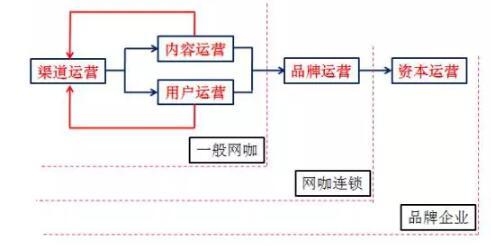 电路 电路图 电子 设计 素材 原理图 491_246